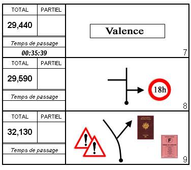 Valence 16 Fév 2013  18h