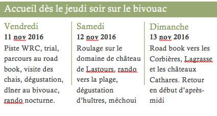 Mini-Raid 2016 à Château Lastours